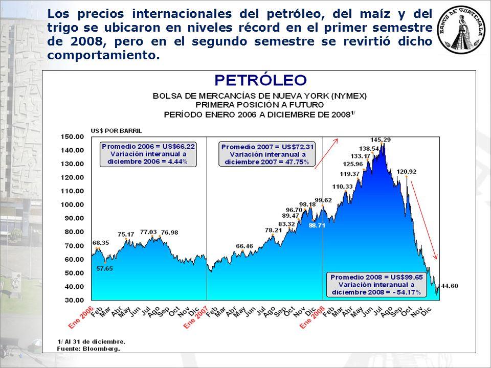 Los precios internacionales del petróleo, del maíz y del trigo se ubicaron en niveles récord en el primer semestre de 2008, pero en el segundo semestre se revirtió dicho comportamiento.