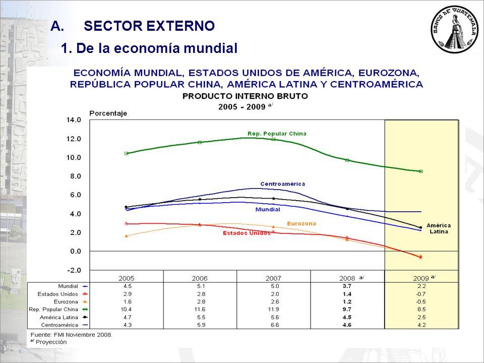 A.SECTOR EXTERNO 1. De la economía mundial