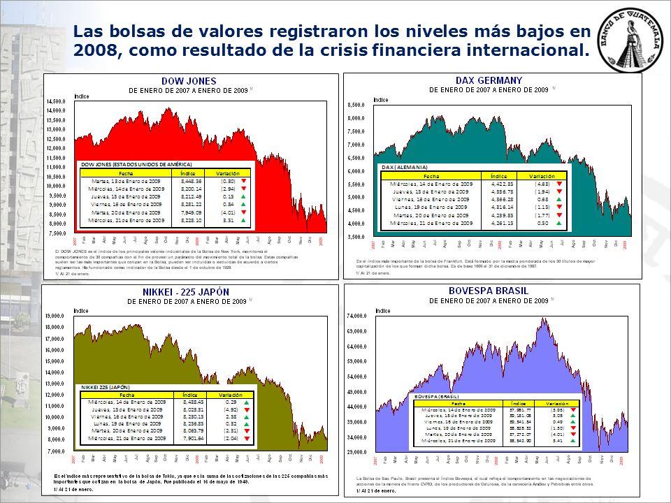 Las bolsas de valores registraron los niveles más bajos en 2008, como resultado de la crisis financiera internacional.