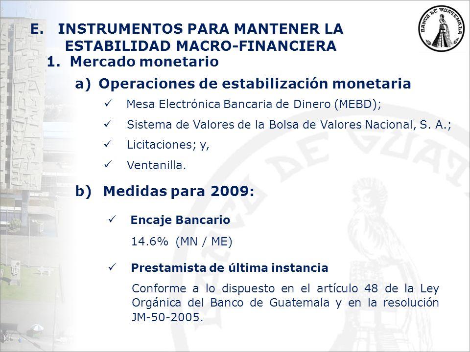 E.INSTRUMENTOS PARA MANTENER LA ESTABILIDAD MACRO-FINANCIERA 1.Mercado monetario a)Operaciones de estabilización monetaria Mesa Electrónica Bancaria de Dinero (MEBD); Sistema de Valores de la Bolsa de Valores Nacional, S.