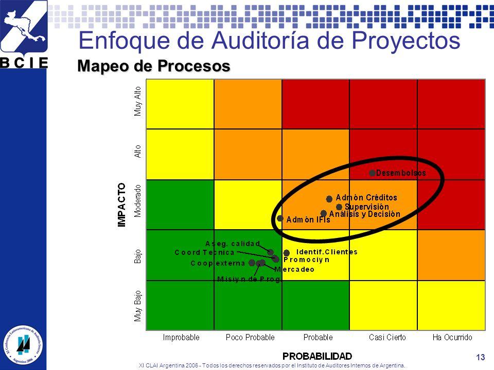 XI CLAI Argentina 2006 - Todos los derechos reservados por el Instituto de Auditores Internos de Argentina. 13 Enfoque de Auditoría de Proyectos Mapeo