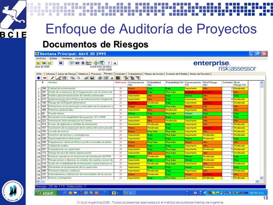 XI CLAI Argentina 2006 - Todos los derechos reservados por el Instituto de Auditores Internos de Argentina. 15 Enfoque de Auditoría de Proyectos Docum
