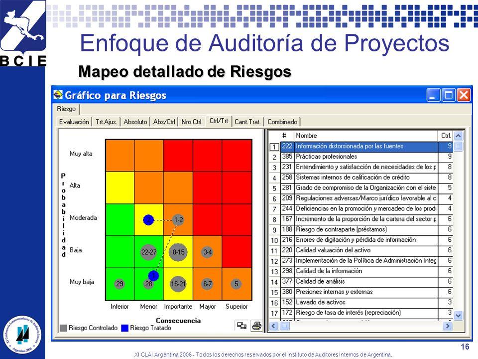 XI CLAI Argentina 2006 - Todos los derechos reservados por el Instituto de Auditores Internos de Argentina. 16 Enfoque de Auditoría de Proyectos Mapeo