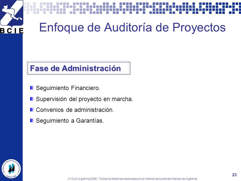 XI CLAI Argentina 2006 - Todos los derechos reservados por el Instituto de Auditores Internos de Argentina. 23 Seguimiento Financiero. Supervisión del