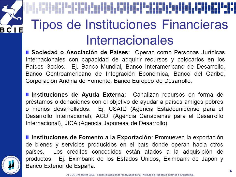 XI CLAI Argentina 2006 - Todos los derechos reservados por el Instituto de Auditores Internos de Argentina. 4 Tipos de Instituciones Financieras Inter