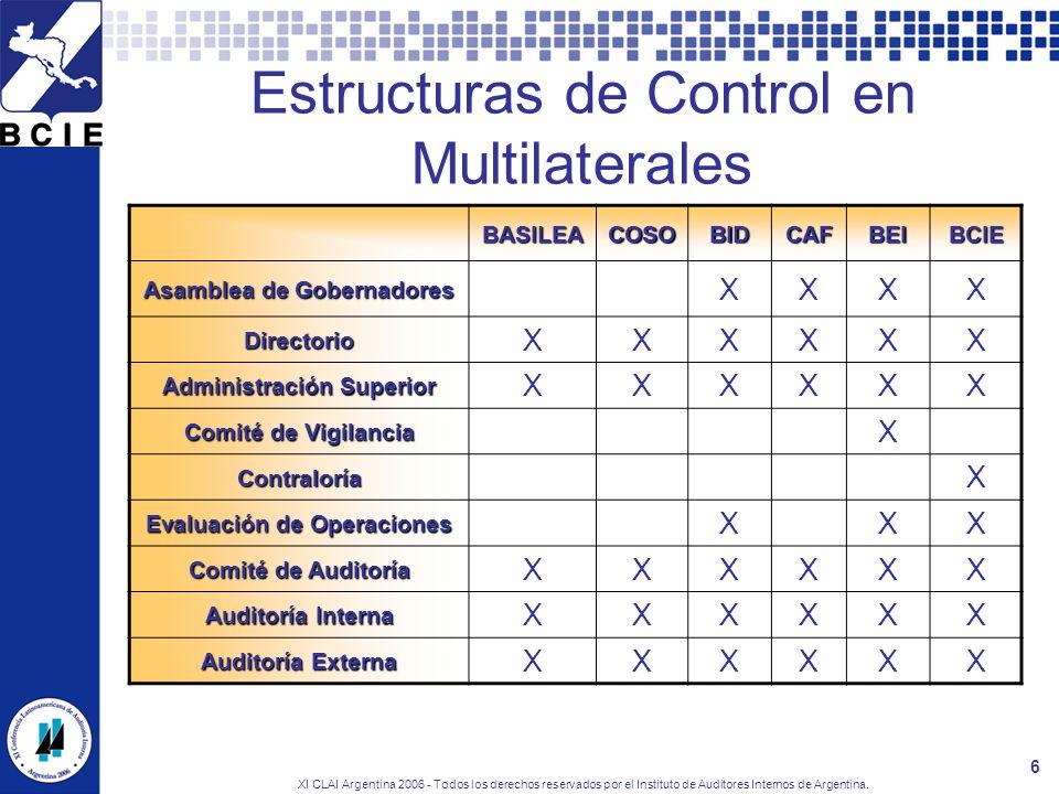 XI CLAI Argentina 2006 - Todos los derechos reservados por el Instituto de Auditores Internos de Argentina. 6 Estructuras de Control en Multilaterales