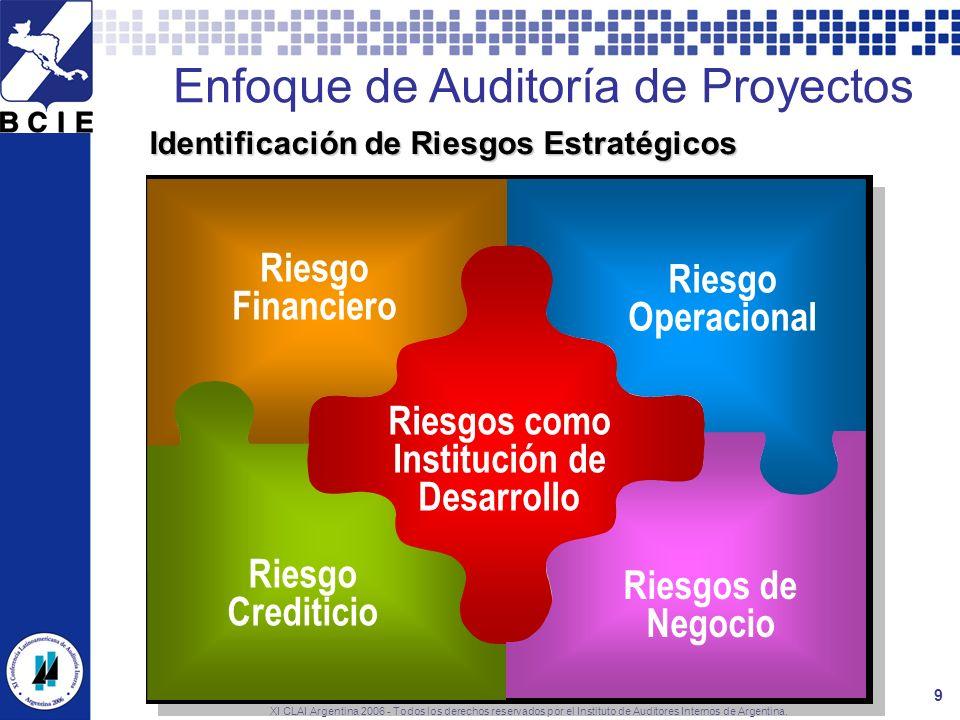 XI CLAI Argentina 2006 - Todos los derechos reservados por el Instituto de Auditores Internos de Argentina. 9 Identificación de Riesgos Estratégicos R