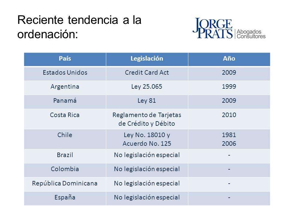 Reciente tendencia a la ordenación: PaísLegislaciónAño Estados UnidosCredit Card Act2009 ArgentinaLey 25.0651999 PanamáLey 812009 Costa RicaReglamento