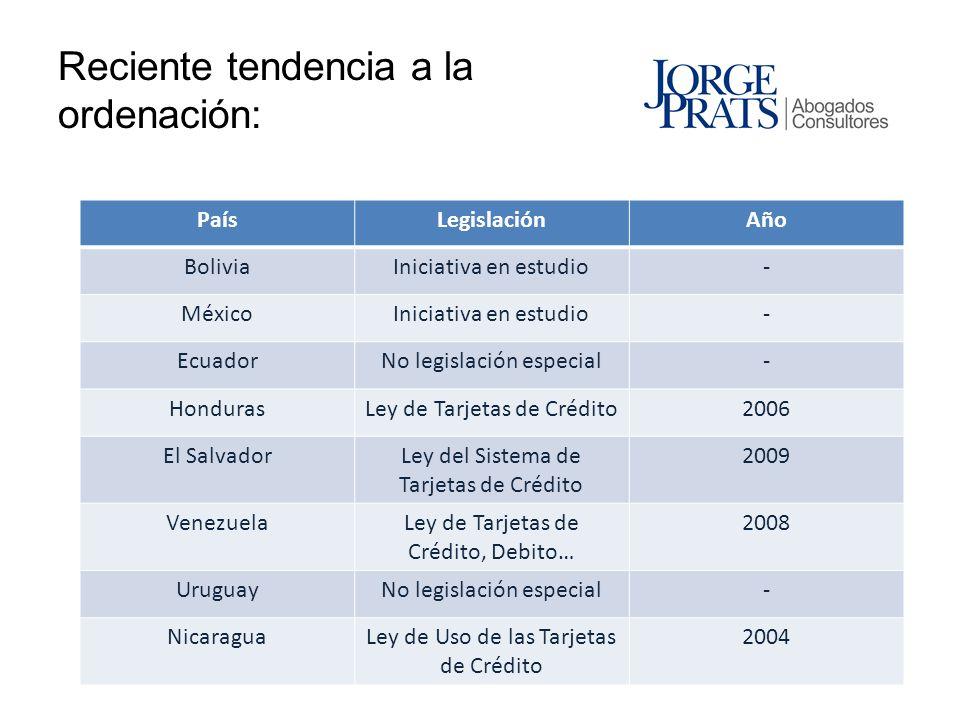 Reciente tendencia a la ordenación: PaísLegislaciónAño BoliviaIniciativa en estudio- MéxicoIniciativa en estudio- EcuadorNo legislación especial- Hond