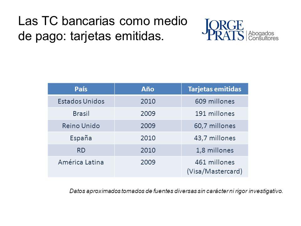 Las TC bancarias como medio de pago: tarjetas emitidas. PaísAñoTarjetas emitidas Estados Unidos2010609 millones Brasil2009191 millones Reino Unido2009