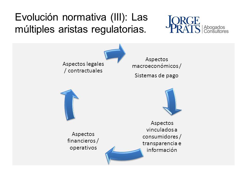 Evolución normativa (III): Las múltiples aristas regulatorias. Aspectos macroeconómicos / Sistemas de pago Aspectos vinculados a consumidores / transp