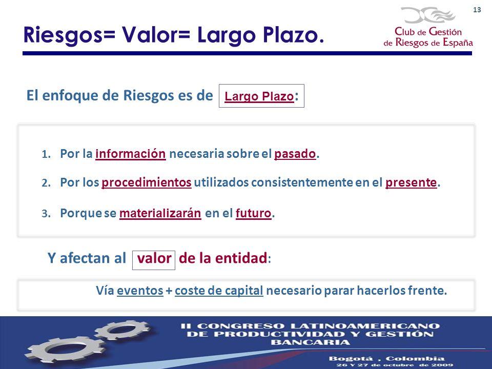 13 Riesgos= Valor= Largo Plazo. 1. Por la información necesaria sobre el pasado. 2. Por los procedimientos utilizados consistentemente en el presente.
