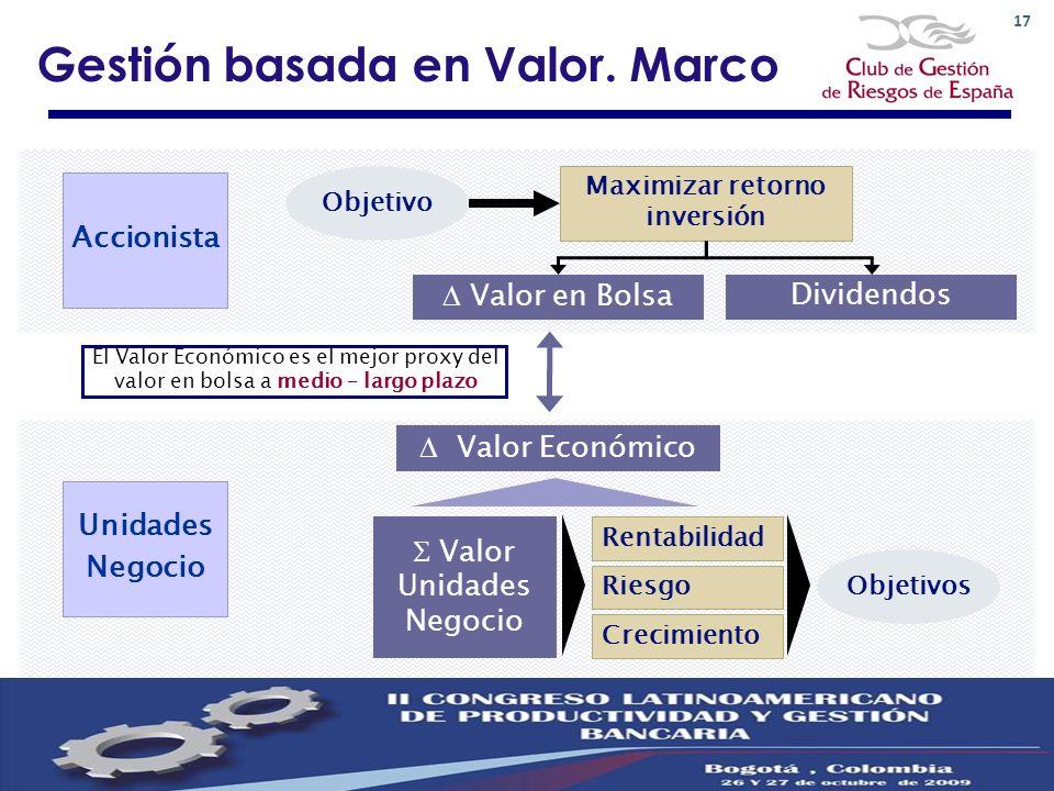 17 El Valor Económico es el mejor proxy del valor en bolsa a medio – largo plazo Valor Económico Objetivos Valor Unidades Negocio Rentabilidad Riesgo