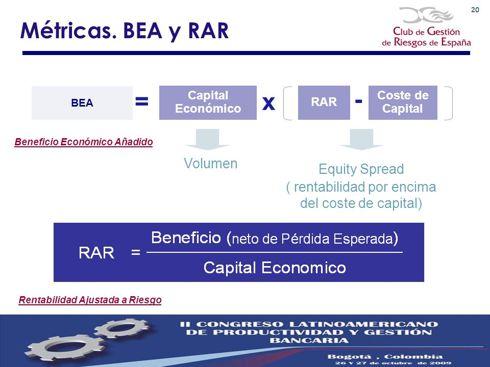 20 Métricas. BEA y RAR Capital Económico BEA Volumen =x RAR - Coste de Capital Equity Spread ( rentabilidad por encima del coste de capital) Beneficio