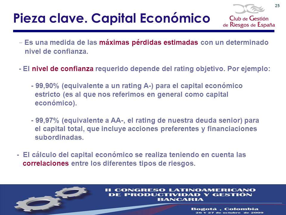 25 Pieza clave. Capital Económico - Es una medida de las máximas pérdidas estimadas con un determinado nivel de confianza. - El nivel de confianza req