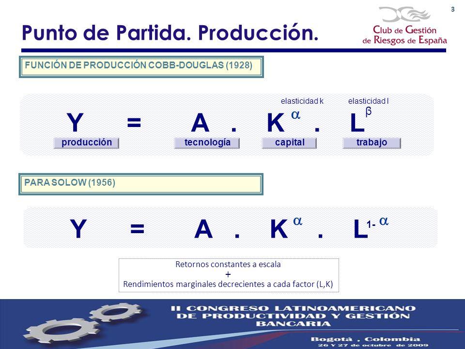 3 Punto de Partida. Producción. Y = A. K. L FUNCIÓN DE PRODUCCIÓN COBB-DOUGLAS (1928) produccióntecnologíacapitaltrabajo β elasticidad kelasticidad l