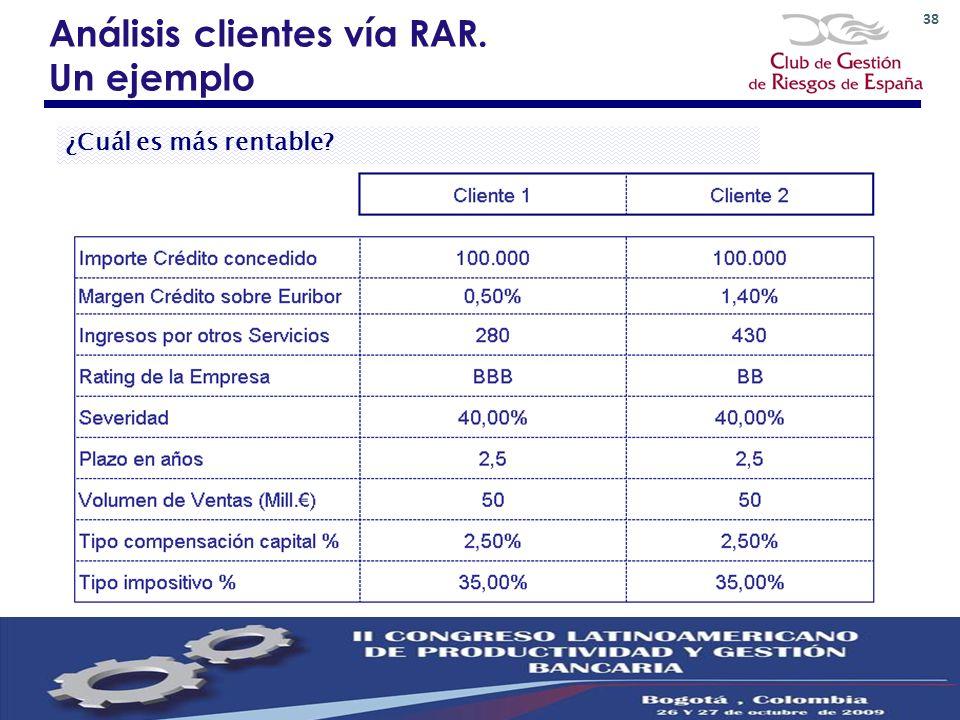 38 Análisis clientes vía RAR. Un ejemplo ¿Cuál es más rentable?