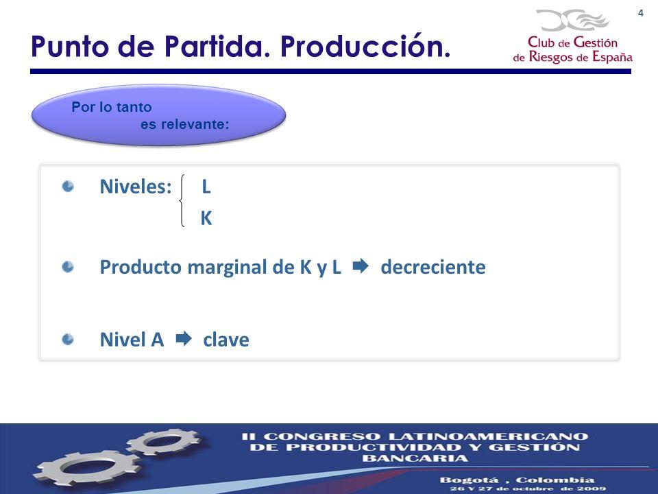 4 Punto de Partida. Producción. Por lo tanto es relevante: Por lo tanto es relevante: Niveles: L K Producto marginal de K y L decreciente Nivel A clav