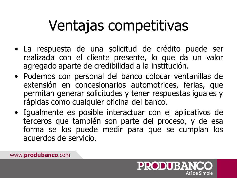 www.produbanco.com Ventajas competitivas La respuesta de una solicitud de crédito puede ser realizada con el cliente presente, lo que da un valor agre