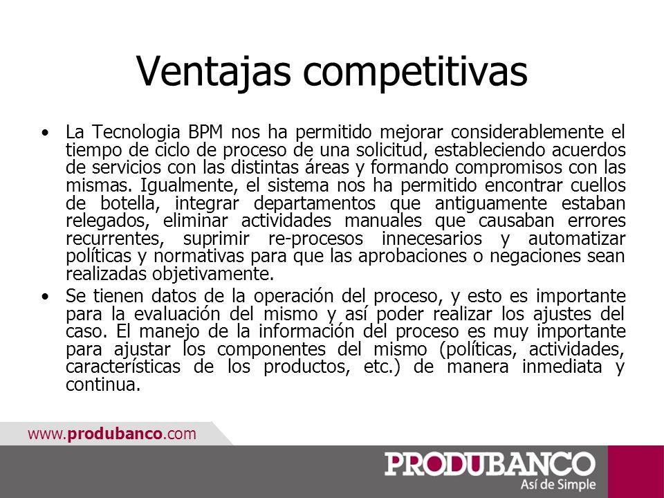 www.produbanco.com Ventajas competitivas La Tecnologia BPM nos ha permitido mejorar considerablemente el tiempo de ciclo de proceso de una solicitud,