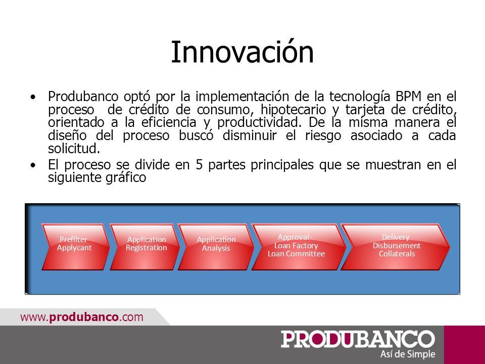 www.produbanco.com Innovación Produbanco optó por la implementación de la tecnología BPM en el proceso de crédito de consumo, hipotecario y tarjeta de