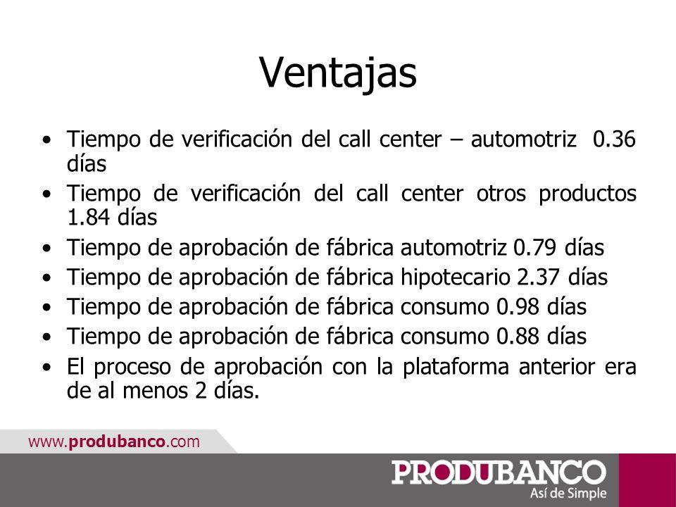 www.produbanco.com Ventajas Tiempo de verificación del call center – automotriz 0.36 días Tiempo de verificación del call center otros productos 1.84