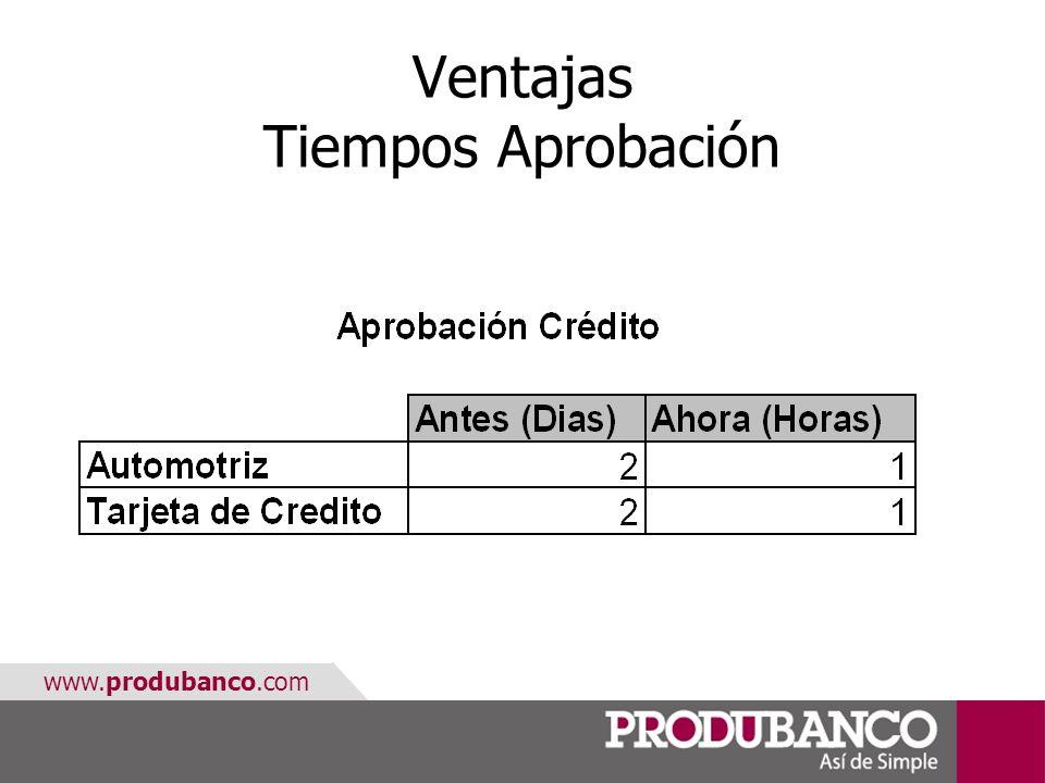 www.produbanco.com Ventajas Tiempos Aprobación