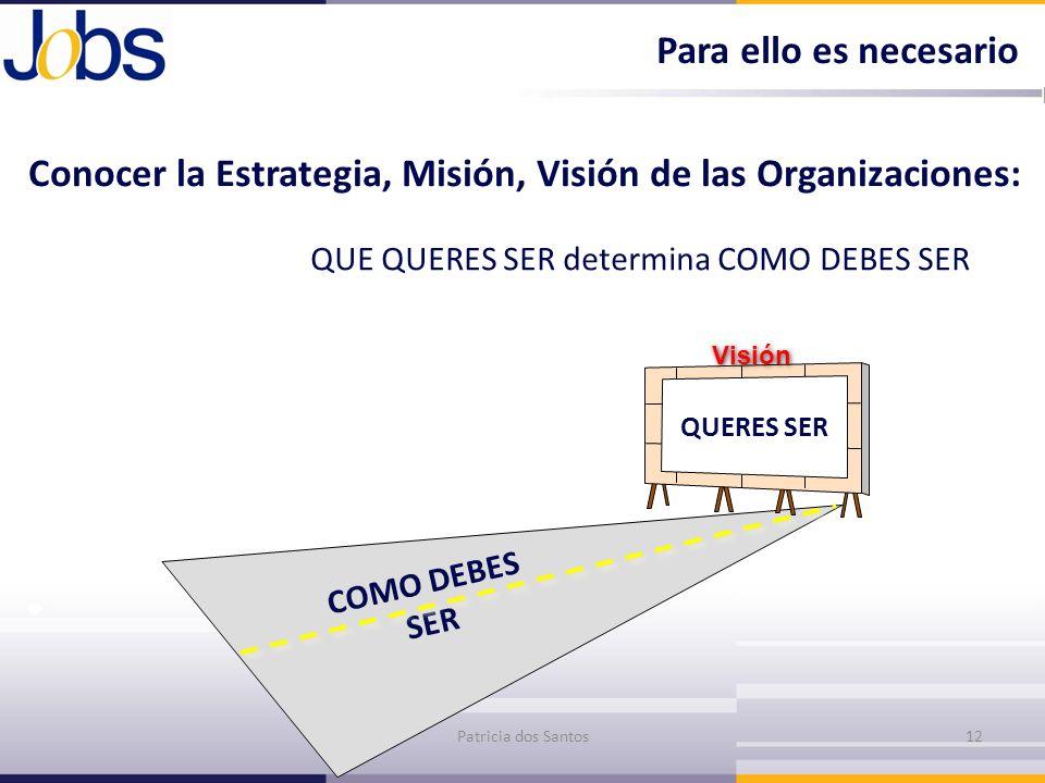 Conocer la Estrategia, Misión, Visión de las Organizaciones: QUE QUERES SER determina COMO DEBES SER Patricia dos Santos12 COMO DEBES SER QUERES SER V