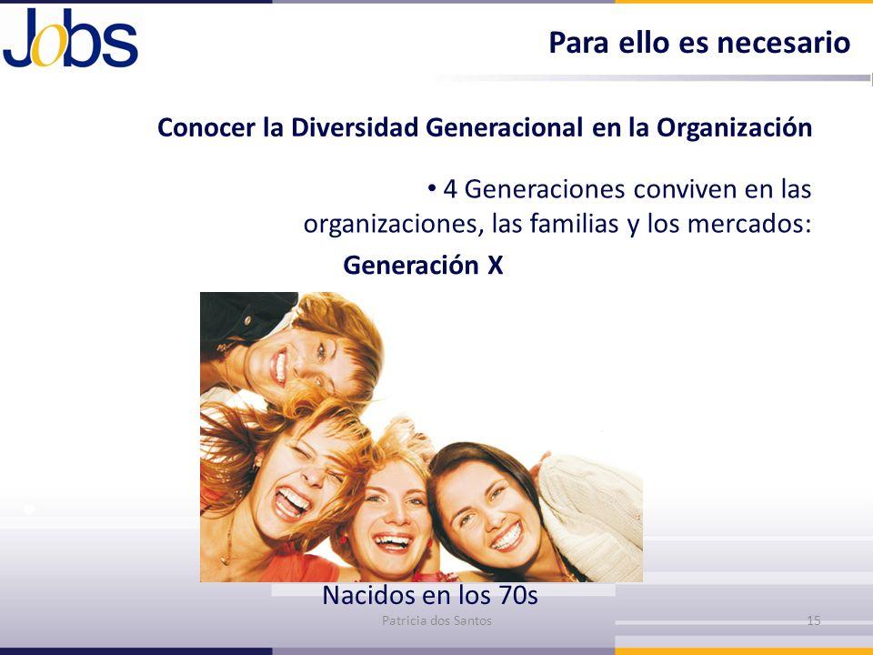 Conocer la Diversidad Generacional en la Organización 4 Generaciones conviven en las organizaciones, las familias y los mercados: Generación X Patrici