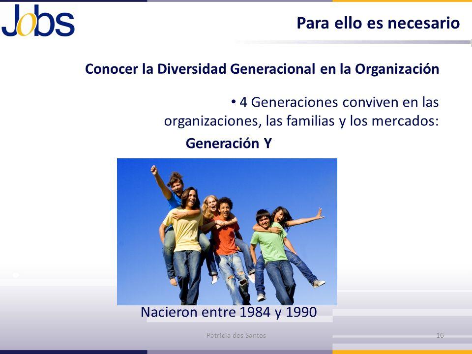 Conocer la Diversidad Generacional en la Organización 4 Generaciones conviven en las organizaciones, las familias y los mercados: Generación Y Patrici