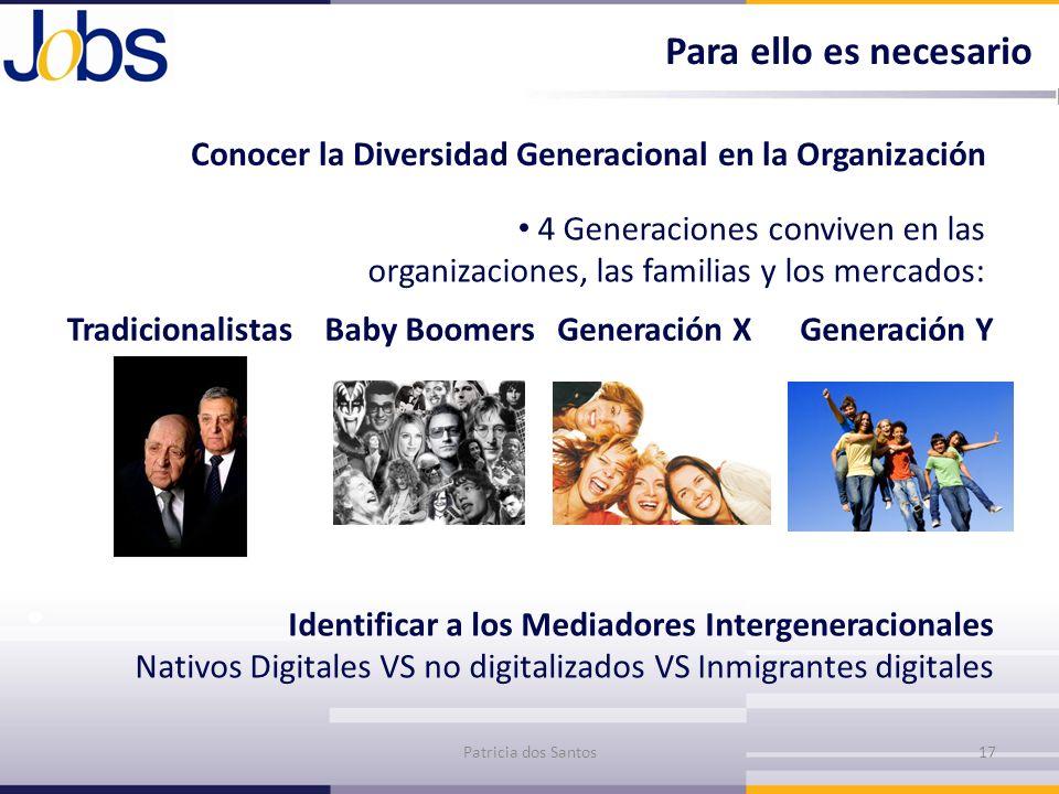 Conocer la Diversidad Generacional en la Organización 4 Generaciones conviven en las organizaciones, las familias y los mercados: TradicionalistasBaby