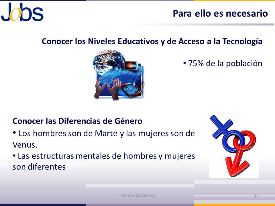 Patricia dos Santos19 Conocer las Diferencias de Género Los hombres son de Marte y las mujeres son de Venus. Las estructuras mentales de hombres y muj