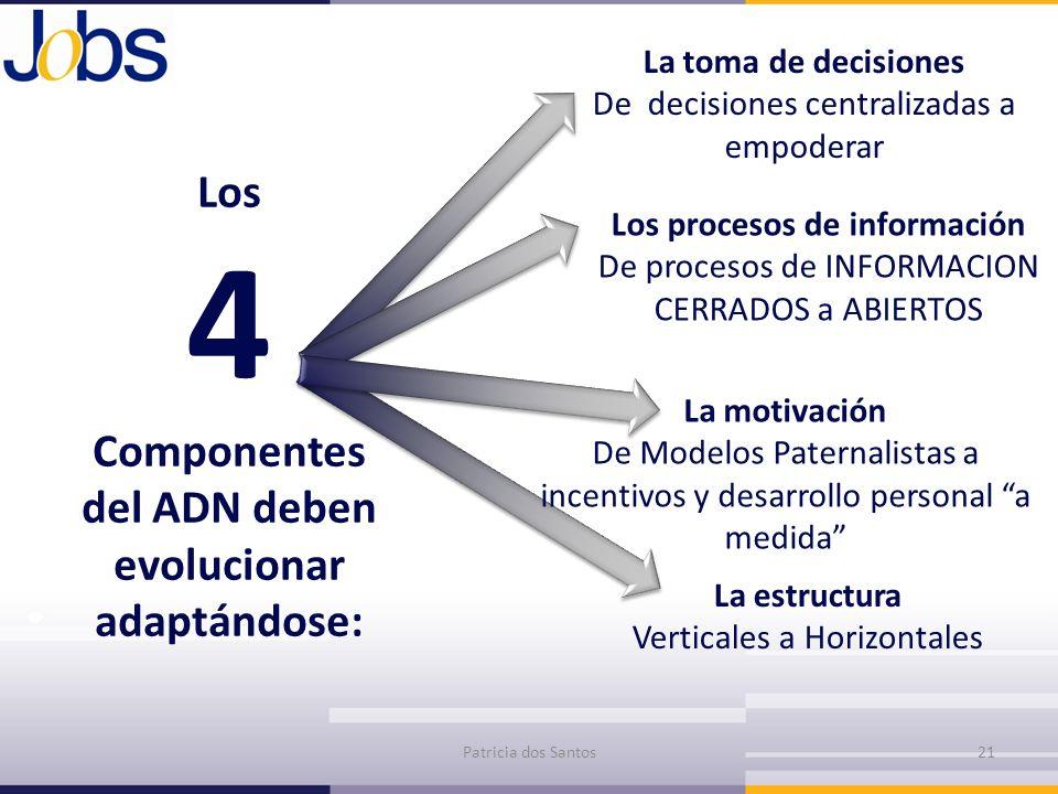 Los 4 Componentes del ADN deben evolucionar adaptándose: La toma de decisiones De decisiones centralizadas a empoderar Los procesos de información De
