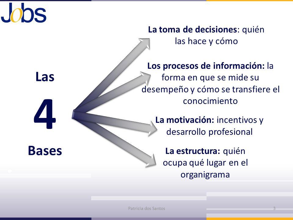 Las 4 Bases La toma de decisiones: quién las hace y cómo Los procesos de información: la forma en que se mide su desempeño y cómo se transfiere el con