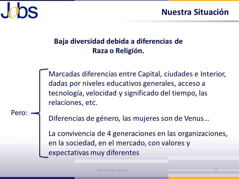 Nuestra Situación Pero: Marcadas diferencias entre Capital, ciudades e Interior, dadas por niveles educativos generales, acceso a tecnología, velocida
