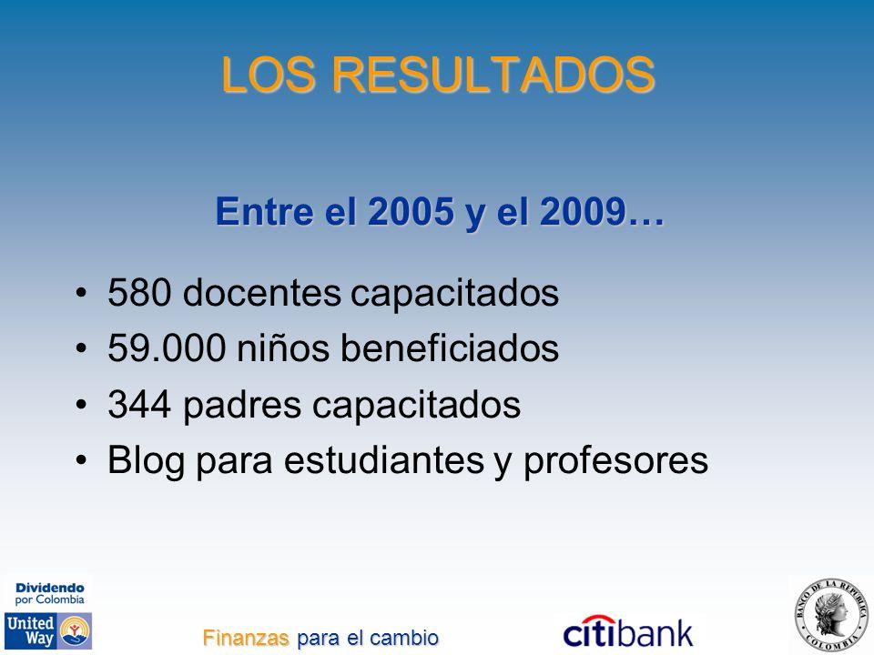 LOS RESULTADOS Entre el 2005 y el 2009… 580 docentes capacitados 59.000 niños beneficiados 344 padres capacitados Blog para estudiantes y profesores F