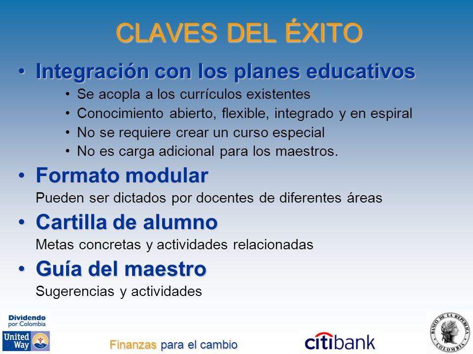 CLAVES DEL ÉXITO Integración con los planes educativosIntegración con los planes educativos Se acopla a los currículos existentes Conocimiento abierto