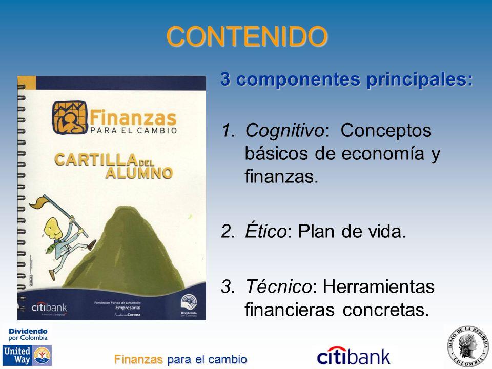 3 componentes principales: 1.Cognitivo: Conceptos básicos de economía y finanzas. 2.Ético: Plan de vida. 3.Técnico: Herramientas financieras concretas