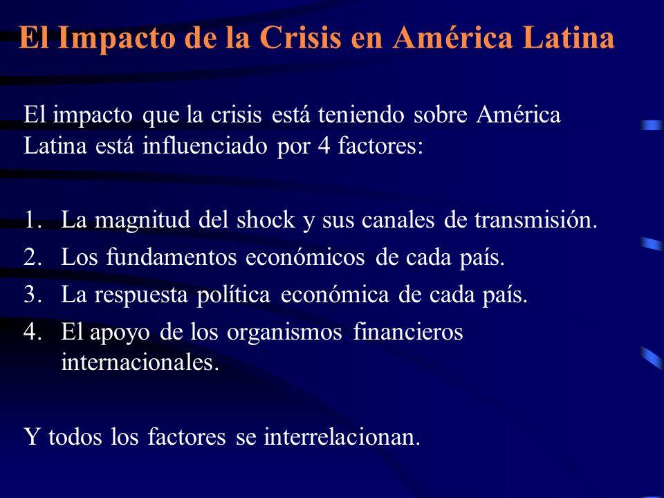 El impacto que la crisis está teniendo sobre América Latina está influenciado por 4 factores: 1.La magnitud del shock y sus canales de transmisión. 2.