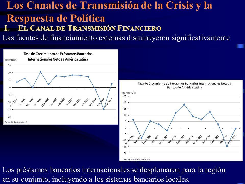Los Canales de Transmisión de la Crisis y la Respuesta de Política I.E L C ANAL DE T RANSMISIÓN F INANCIERO Las fuentes de financiamiento externas dis
