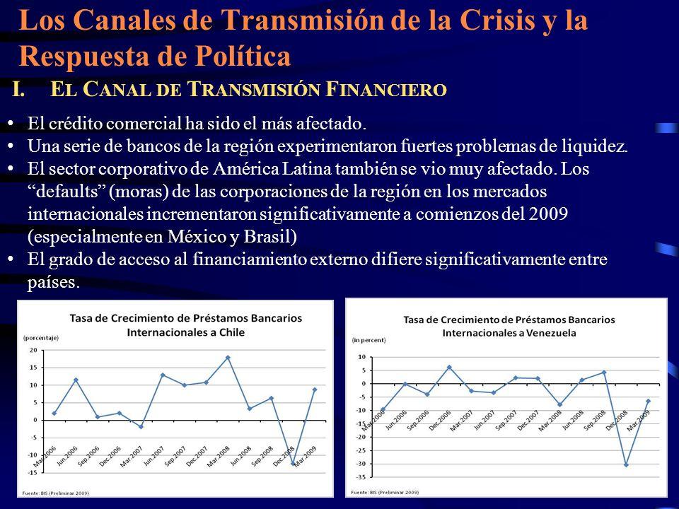Los Canales de Transmisión de la Crisis y la Respuesta de Política I.E L C ANAL DE T RANSMISIÓN F INANCIERO El crédito comercial ha sido el más afecta