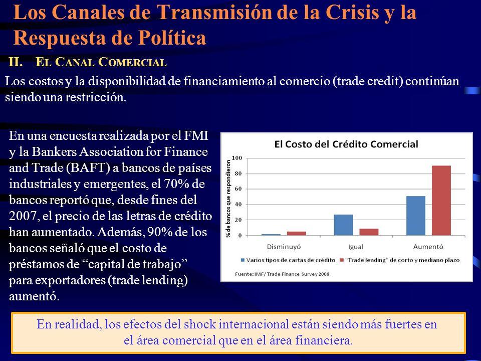 Los Canales de Transmisión de la Crisis y la Respuesta de Política II. E L C ANAL C OMERCIAL Los costos y la disponibilidad de financiamiento al comer