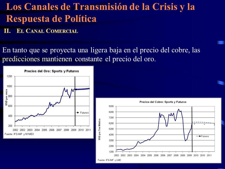 Los Canales de Transmisión de la Crisis y la Respuesta de Política II. E L C ANAL C OMERCIAL En tanto que se proyecta una ligera baja en el precio del