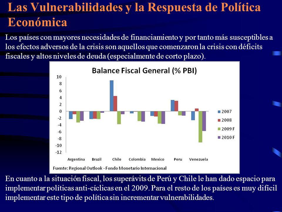 Las Vulnerabilidades y la Respuesta de Política Económica Los países con mayores necesidades de financiamiento y por tanto más susceptibles a los efec