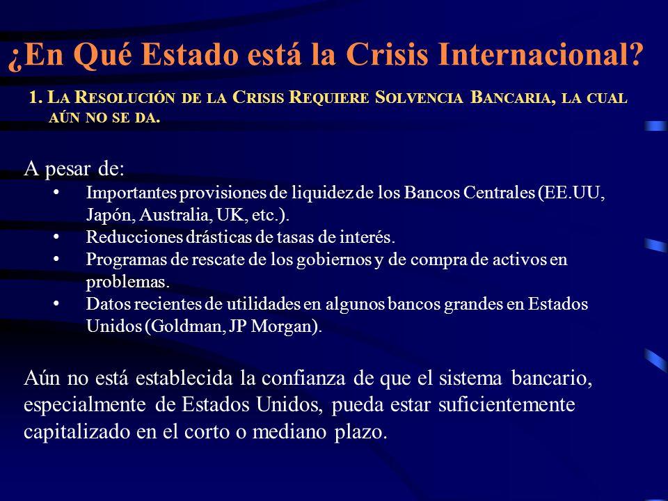 ¿En Qué Estado está la Crisis Internacional? 1. L A R ESOLUCIÓN DE LA C RISIS R EQUIERE S OLVENCIA B ANCARIA, LA CUAL AÚN NO SE DA. A pesar de: Import