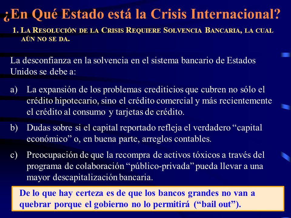 ¿En Qué Estado está la Crisis Internacional? 1. L A R ESOLUCIÓN DE LA C RISIS R EQUIERE S OLVENCIA B ANCARIA, LA CUAL AÚN NO SE DA. La desconfianza en