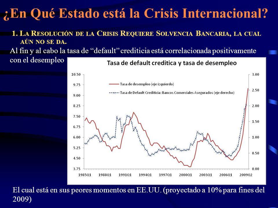 ¿En Qué Estado está la Crisis Internacional? 1. L A R ESOLUCIÓN DE LA C RISIS R EQUIERE S OLVENCIA B ANCARIA, LA CUAL AÚN NO SE DA. Al fin y al cabo l