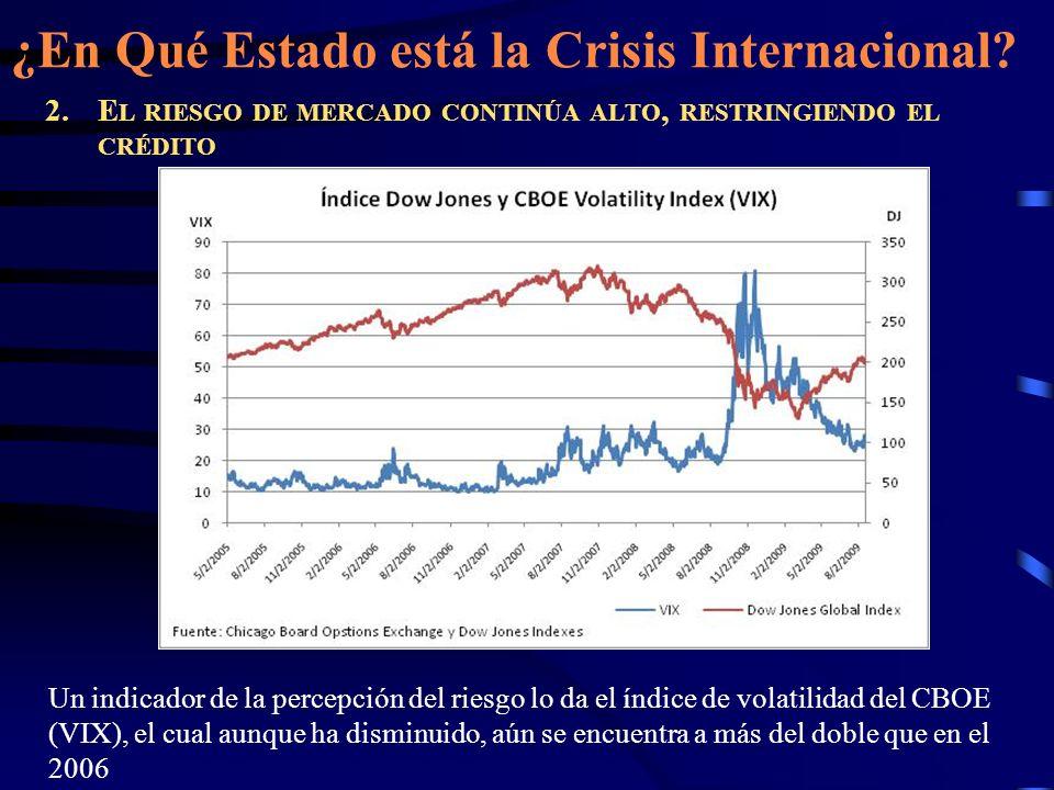 ¿En Qué Estado está la Crisis Internacional? 2.E L RIESGO DE MERCADO CONTINÚA ALTO, RESTRINGIENDO EL CRÉDITO Un indicador de la percepción del riesgo