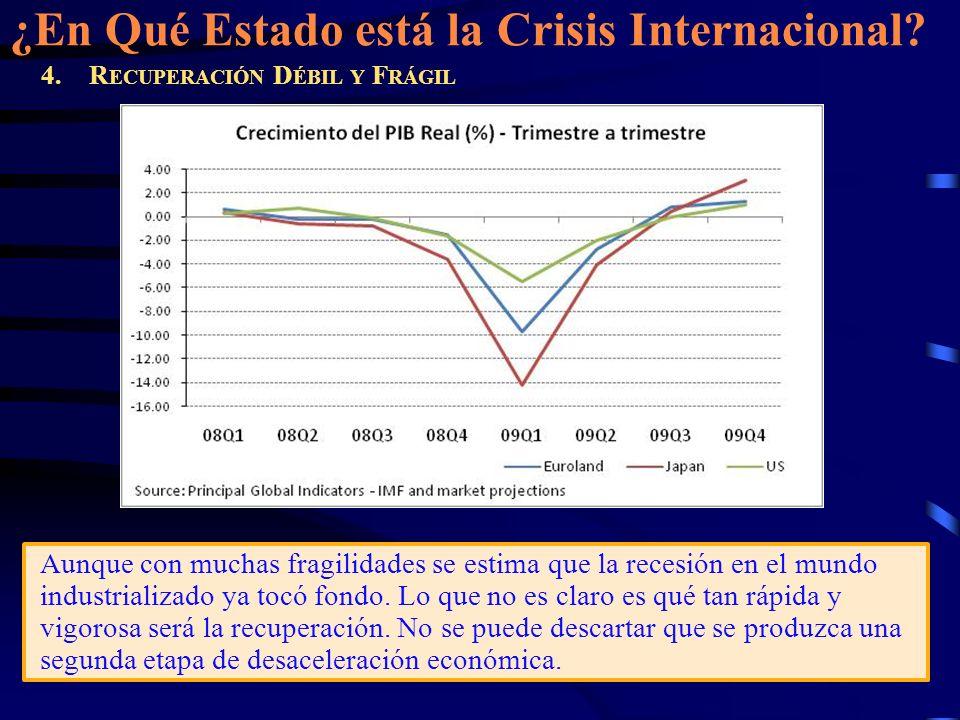¿En Qué Estado está la Crisis Internacional? 4.R ECUPERACIÓN D ÉBIL Y F RÁGIL Aunque con muchas fragilidades se estima que la recesión en el mundo ind