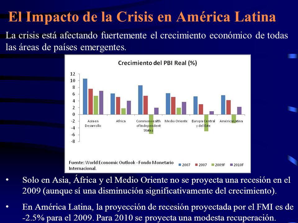 La crisis está afectando fuertemente el crecimiento económico de todas las áreas de países emergentes. Solo en Asia, África y el Medio Oriente no se p